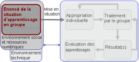 rencontres niveau 1 guide pedagogique
