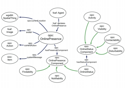 rencontres interdisciplinaires autour de l optimisation